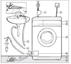 Установка стиральной машины. Краснокамские сантехники.