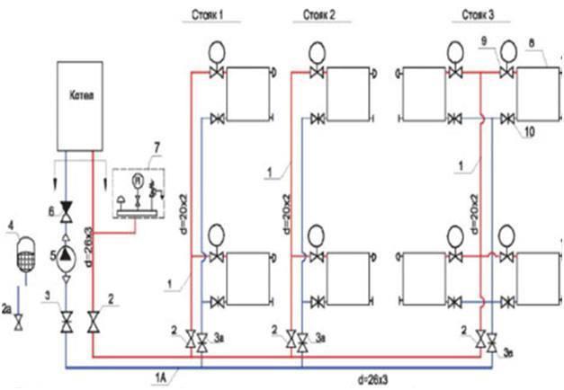 Схема двухконтурной системы отопления Краснокамск. Услуги сантехнические.